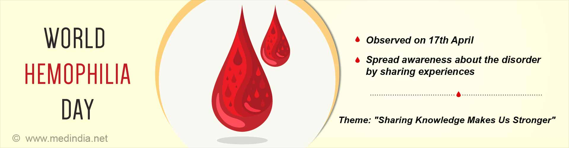 world hemophilia day observed on 17th April spread awareness by sharing experiences theme: