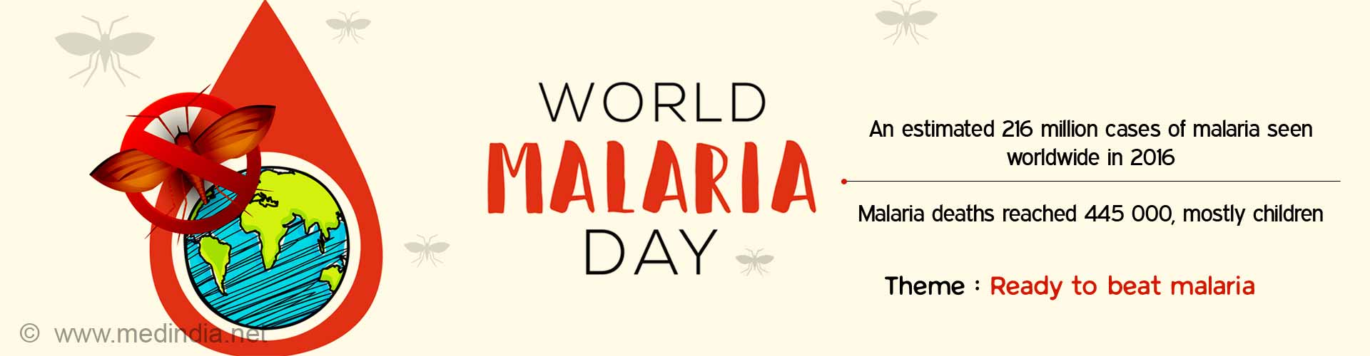 world malaria day an estimated 216 million cases of malaria seen worldwide in 2016 malaria deaths reached 445 000, mostly children theme: ready to beat malaria