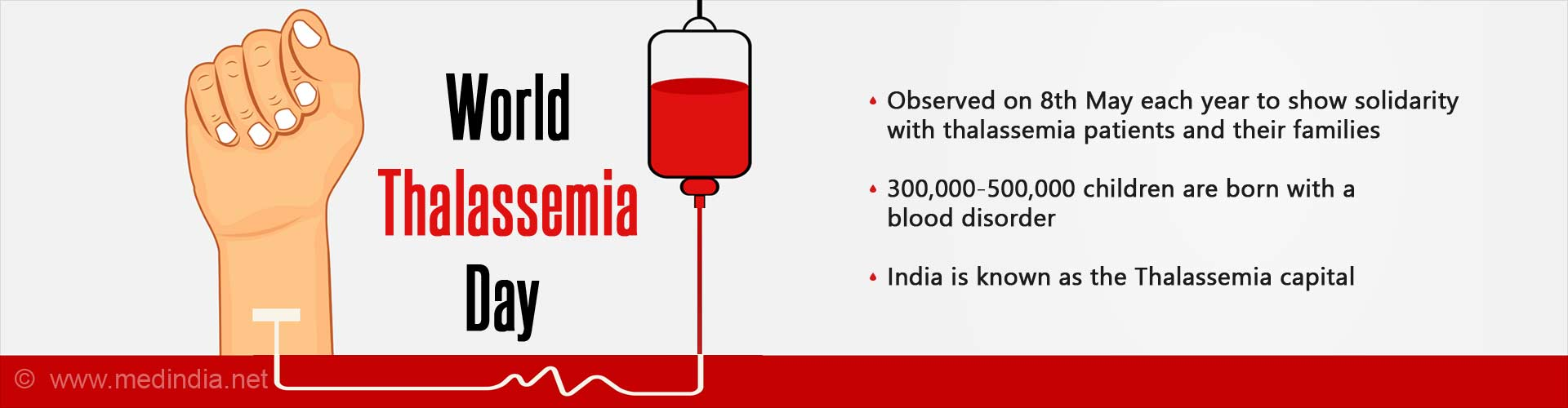 World Thalassemia Day 2018