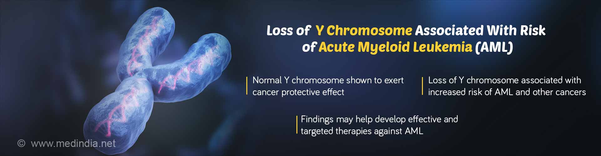 Loss of Y Chromosome Associated With Risk of Acute Myeloid Leukemia (AML)