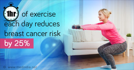 Health Tip on Reducing Risk of Breast Cancer