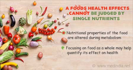 Health Tip on Benefits of Food We Eat