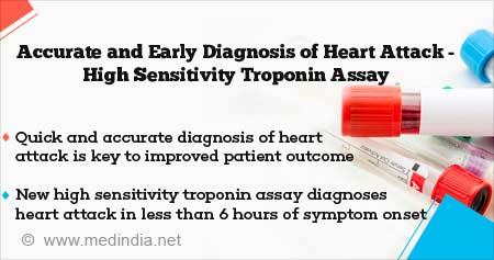 Health Tip on New High Sensitivity Troponin Test