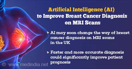 Health Tip on Robots Soon Help Doctors Diagnose Breast Cancer