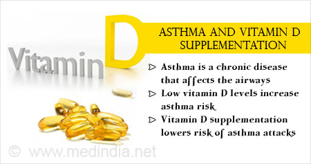 Health Tip to Treat Asthma
