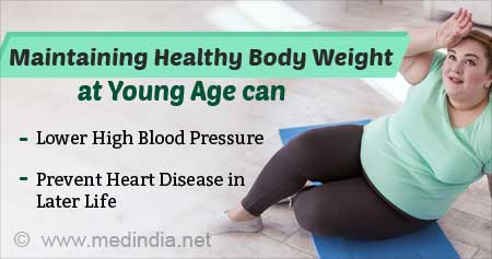 Being Young and Overweight May Change Your Heart Function