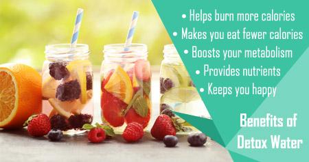 the Benefits of Detox Water