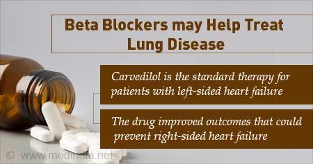 Heart Disease Medication Helps Treat Lung Disease