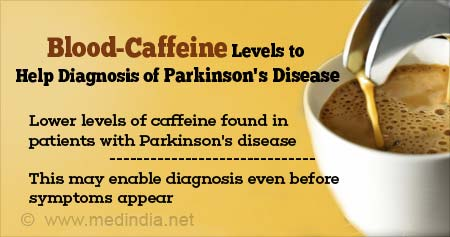 Health Tip on How Blood-Caffeine Levels Help Diagnosis Parkinson's Disease