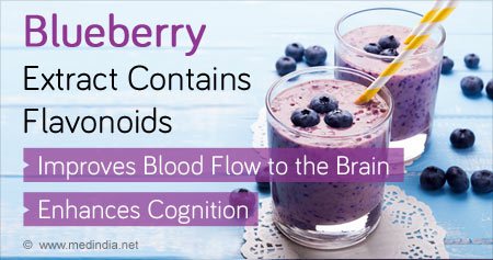 Health Tip on the Benefits of Blueberry Extract