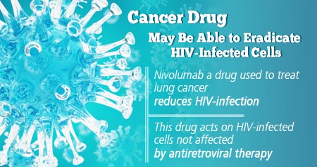 Health Tip on How Cancer Drug May Eradicate HIV-Infected Cells
