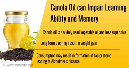 Health Tip on Canola Oil Impairs Learning Ability and Memory
