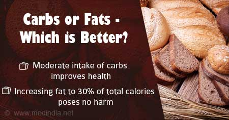 Health Tip on Balance of Carbs and Fats For Longer Life