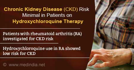 Health Tip on Hydroxychloroquine To Reduce Chronic Kidney Disease (CKD) Risk in Arthritis