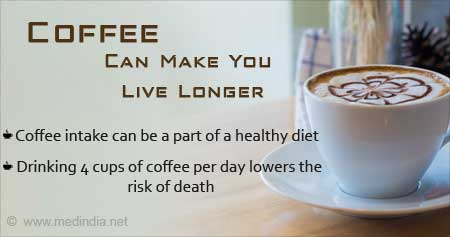 Health Tip on Drinking Coffee To Lower Death Risk