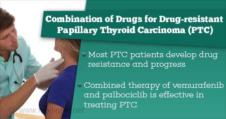 Health Tip on Breast Cancer Drug for Drug-resistant Thyroid Cancer