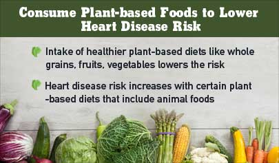 Health Tip on Plant-based Foods to Lower Heart Disease Risk