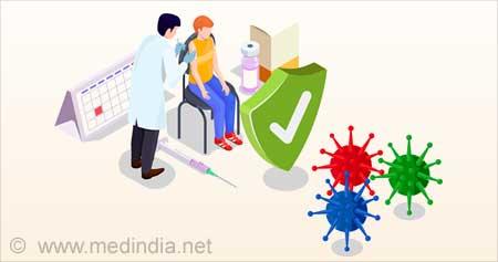 Hybrid Immunity' may Help Elude COVID-19 Pandemic