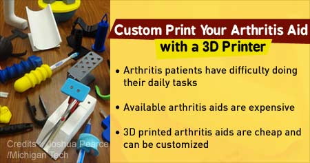 3D Printed Adaptive Aids Can Benefit Arthritis Patients