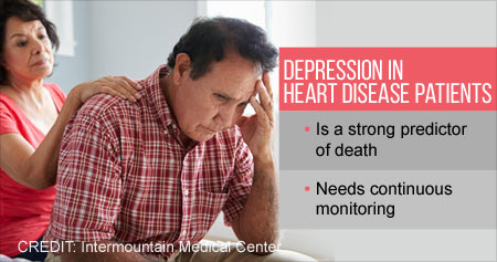 Health Tip on Effect of Depression in Heart Disease Patients