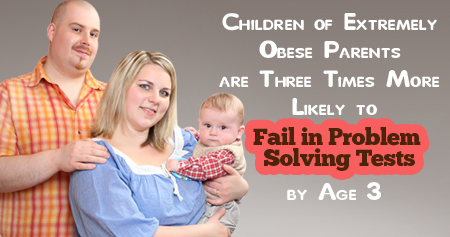 Obesity in Parents and its Effects on Children