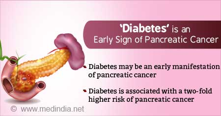 Diabetes may be an Early Sign of Pancreatic Cancer