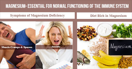 Health Tip on the Benefits of Magnesium for the Body