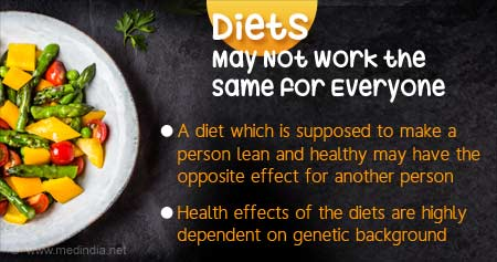 Health Tip on Diets Work Differently for Different People