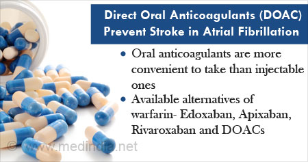 Health Tip to Prevent Stroke in Atrial Fibrillation