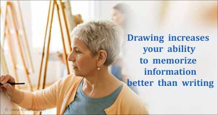 Drawing is Beneficial Than Writing for Memory Retention