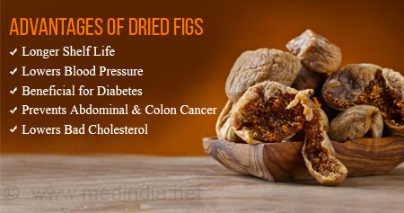 Health Tip on the Benefits of Dried Figs