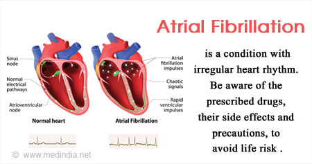 Health Tip on Drugs for Atrial Fibrillation