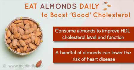 Health Tip on Benefits of Almonds