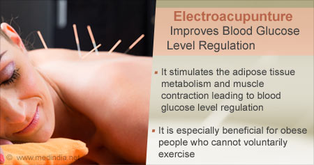 Health Tip on Effects of Electroacupuncture to Regulate Blood Sugar Levels