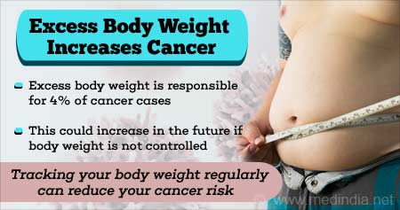 Cancers Could Increase Due to Excess Body Weight