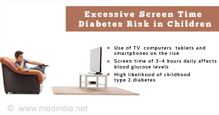 Health Tip on the Effect of Excessive Screen Time on Children