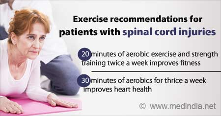 Health Tip on Exercise Recommendations For Spinal Cord Injuries
