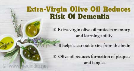Health Tip on Benefits of Extra-Virgin Olive Oil for Memory