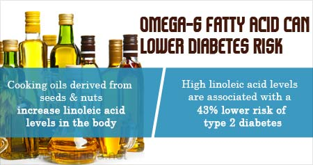 Health Tip on Omega-6 Fatty Acid in Cooking Oil Can Reduce Diabetes Risk