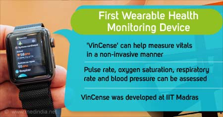 Health Tip on First Wearable Device To Monitor Health