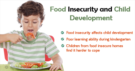 Health Tip on Effect of Food Insecurity on Child Development