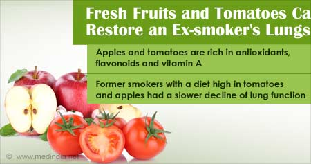 Health Tip on Apples, Tomatoes Help Repair Damaged Lungs of Ex-smokers