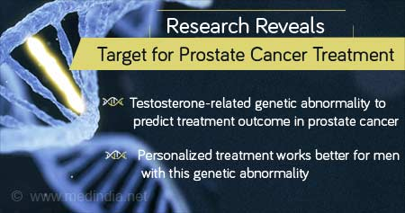 Health Tip on How Research Reveals Target for Prostate Cancer Treatment