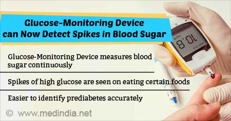 Diabetic-level Blood Sugar Spikes Noticed in Healthy People