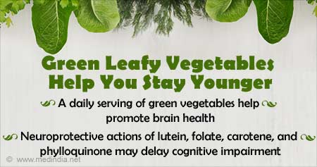 Health Tip on Green Leafy Vegetables Keep You Younger