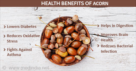 Health Tip on Benefits of Acorns