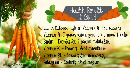 Health Tip on the Benefits of Carrots