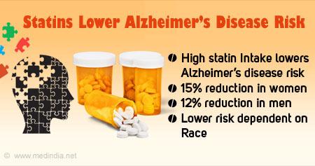 Health Tip on Reducing Risk of Alzheimer's Disease