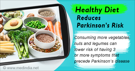 Can a Healthy Diet Prolong the Onset of Parkinson's Disease?