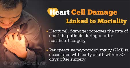 Health Tip on Heart Cell Damage Linked to Risk of Death